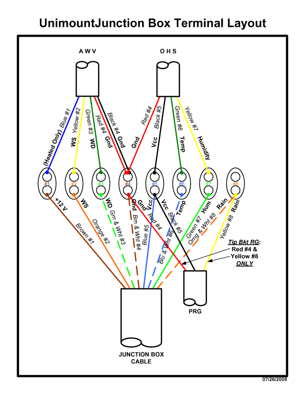 4 Way Junction Box Wiring Diagram 33 S. Unimountwiringdiagram Home Weather Stations Observation Equipment Ultimeter 4 Way Junction Box Wiring Diagram At Cita. Wiring. Wire Diagram Junction At Scoala.co